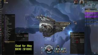 Sansha Dread brings friends! Wave after wave on a Haven - EVE Online Antics