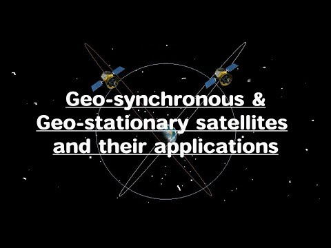 Geosynchronous Vs Geostationary Satellites | Tundra orbit, explained w/t example