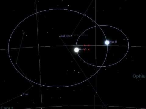 Estrella Sirio (Sistema Binario) - Sirius Star (Binary ...