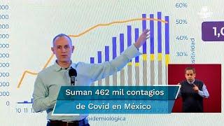 Reporte Covid-19 en México al jueves 6 de agosto: suman 500 mil 252 casos negativos; 87 mil 973 sospechosos; hay 50 mil 517 fallecimiento por coronavirus, además de 462 mil 690 casos positivos, según informaron las autoridades de Salud