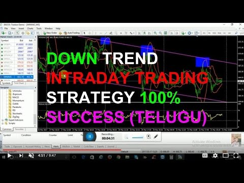 DOWN TREND INTRADAY TRADING STRATEGY 100% SUCCESS (TELUGU)