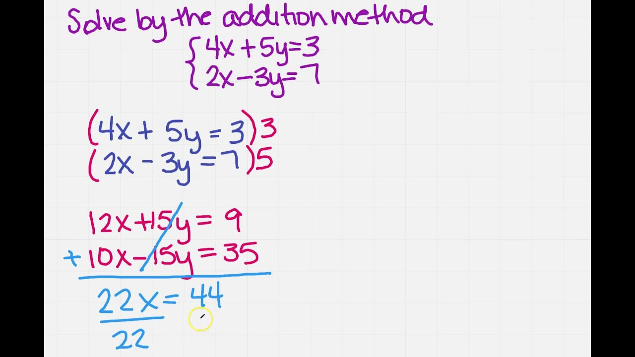 Solving System Of Linear Equations By Multiplication With