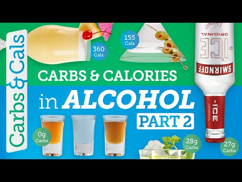 Carbs & Calories in ALCOHOL: Essential Guide (PART 2)