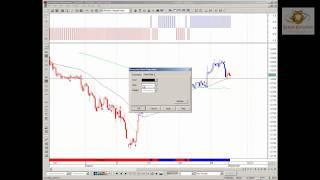 Forex Video analysis 1st September 2011