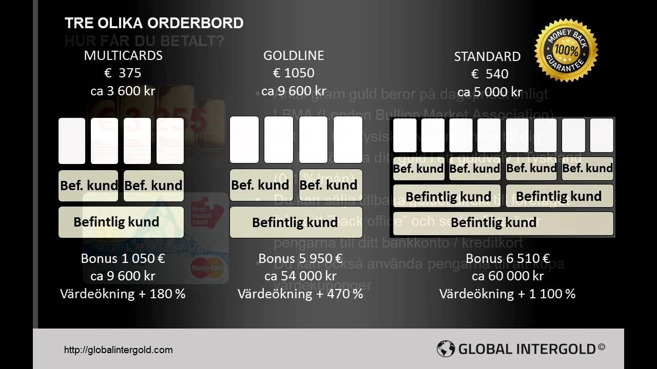 Enarmad Bandit | 4 000 kr Bonus | Casino.com Sverige