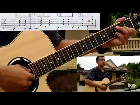 PILEULEUYAN Guitar Fingerstyle with (Partiture)