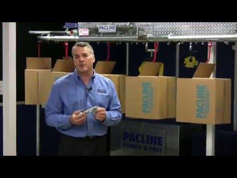 Overhead Conveyor System Basics