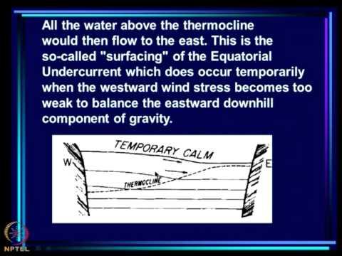 Mod-11 Lec-26 El Nino Southern Oscillation (ENSO) Part 3
