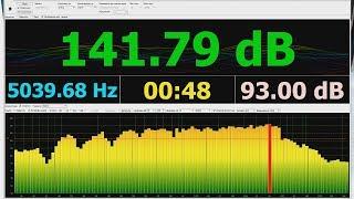 Какой фильтр лучше -24дБ/окт или 12дБ/окт?
