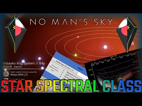 EVERYTHING ABOUT STAR SPECTRAL CLASSIFICATION #NoMansSky 1.38