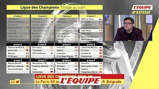 Les groupes des clubs français - Foot - C1