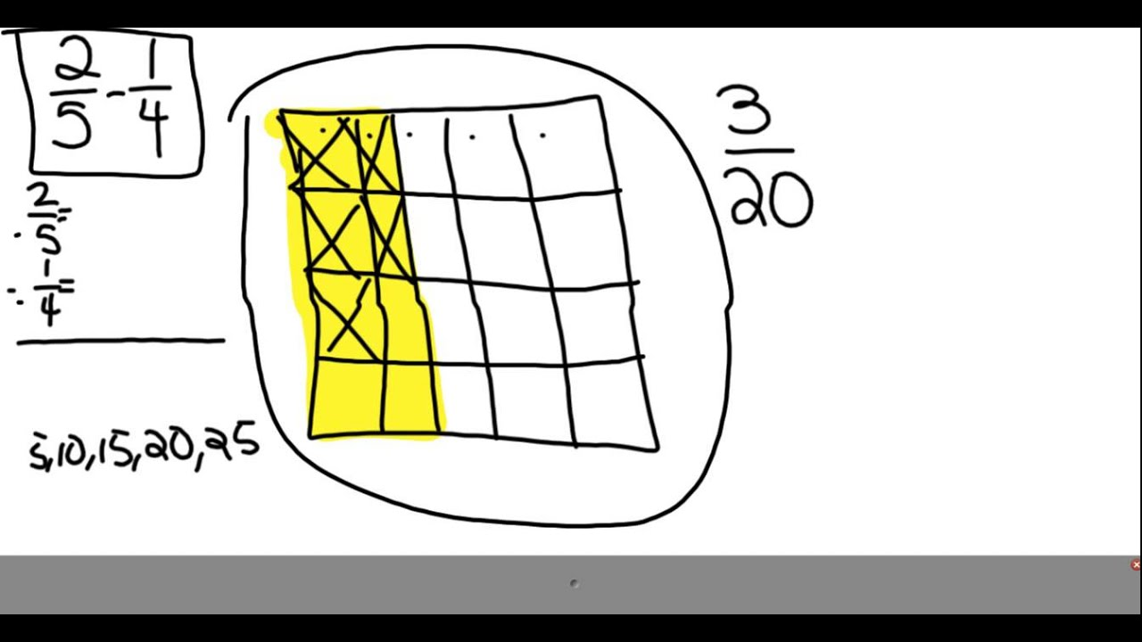 Subtraction of fractions using an area model and algorithm youtube subtraction of fractions using an area model and algorithm ccuart Gallery