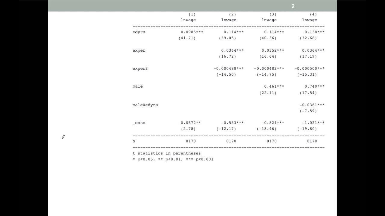 How to interpret regression tables