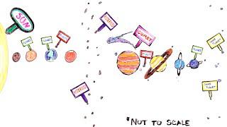 Asteroids v. Comets