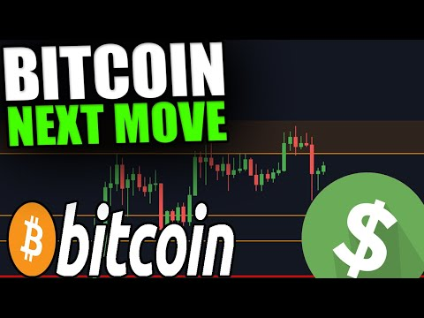 TIME TO BUY BITCOIN, ETHEREUM, LINK \u0026 CARDANO NOW? WATCH THIS FIRST!