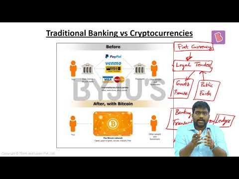 IAS Preparation: Current Affairs - Bitcoins