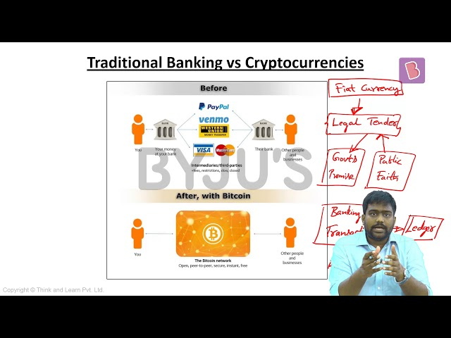 cryptocurrency upsc notes