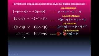 SIMPLIFICACIÓN DE PROPOSICIONES LÓGICAS (2) - MATEMÁTICA