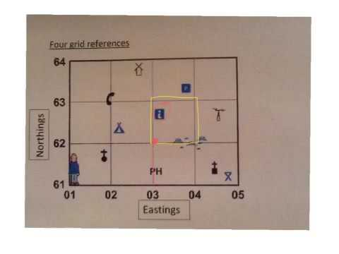 4 Figure Grid References