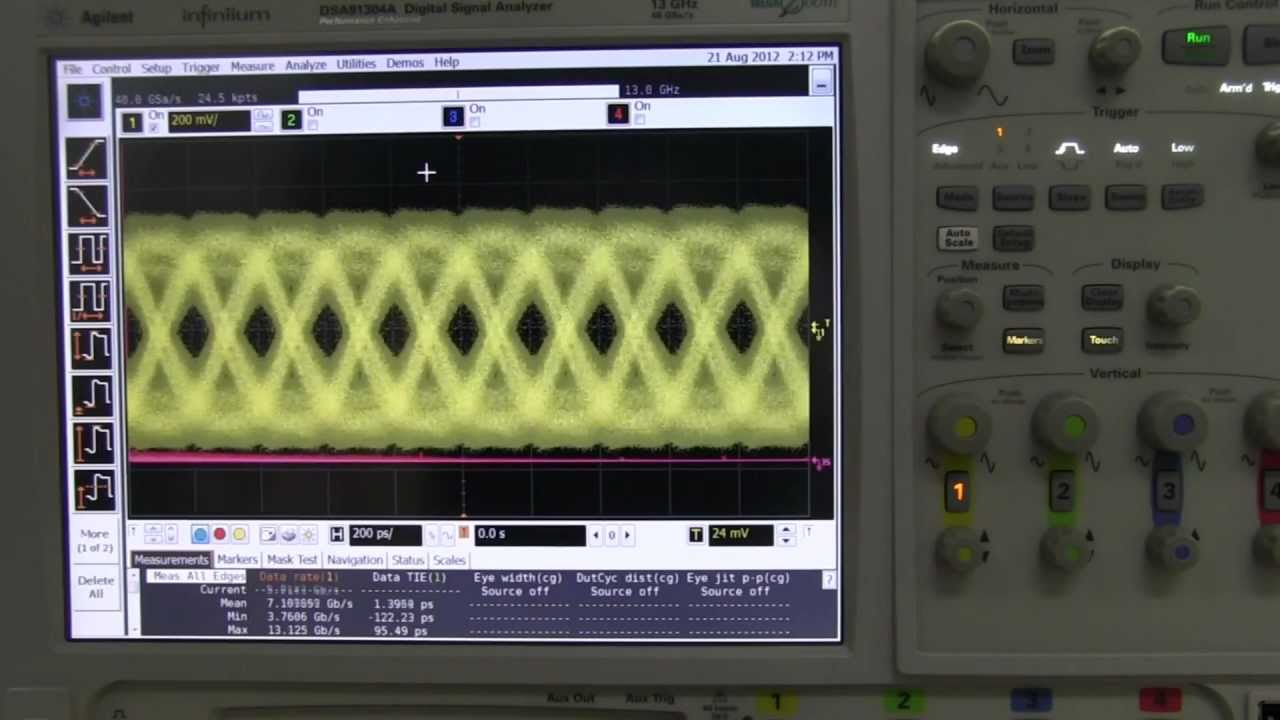 eye diagram of oscilloscope [ 1280 x 720 Pixel ]