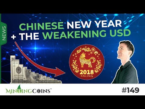 #149 Chinese New Year (Every Year) + The Weakening USD (Inflation)