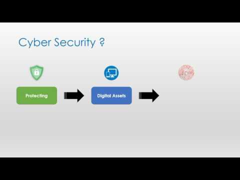 Cyber Security Awareness - Episode 02 - Cyber security vs Information Security