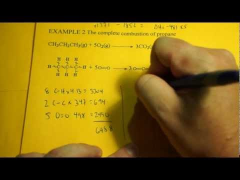 Preparing for the American Chemical Society General Chemistry Exam