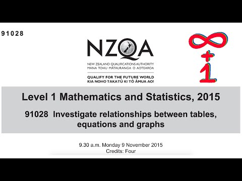 91028 1.3 Tables, Equations & Graphs‎ 2015 NZQA Exam - Worked Answers