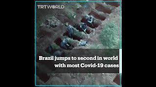 Brazil jumps to second in world with most coronavirus cases