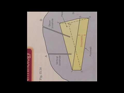 Mining Geometry Geological Geometry