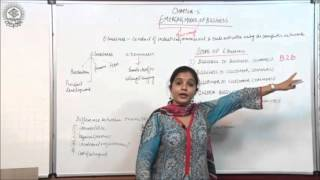 Introduction & Scope of E Business and Difference Between Traditional Business & E Business Cl XI