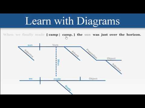 Sentence diagramming 6 subject complements video sentence structure learn grammar with diagrams ccuart Gallery