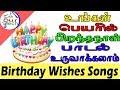 How to Birthday Songs Download With Your Name | Our Tech Tamil