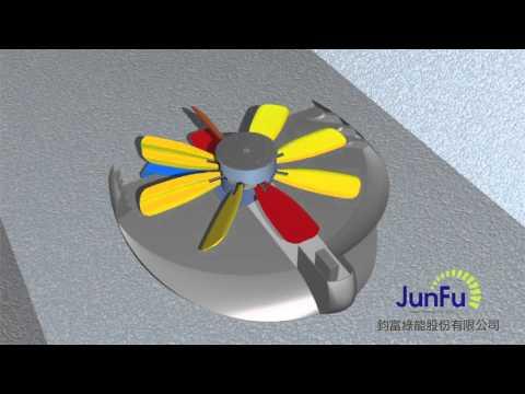 鈞富綠能-微水力發電水輪機Micro Hydropower