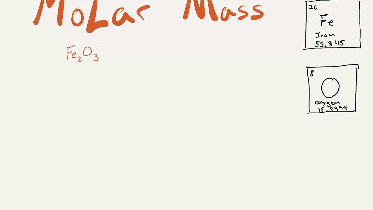 Review of Molar mass, atom to moles, moles to atoms, grams