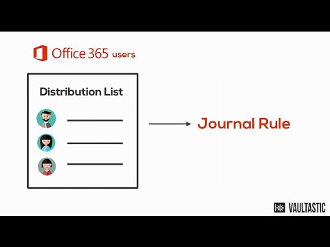 Configuring a journal rule for selected users of your Office