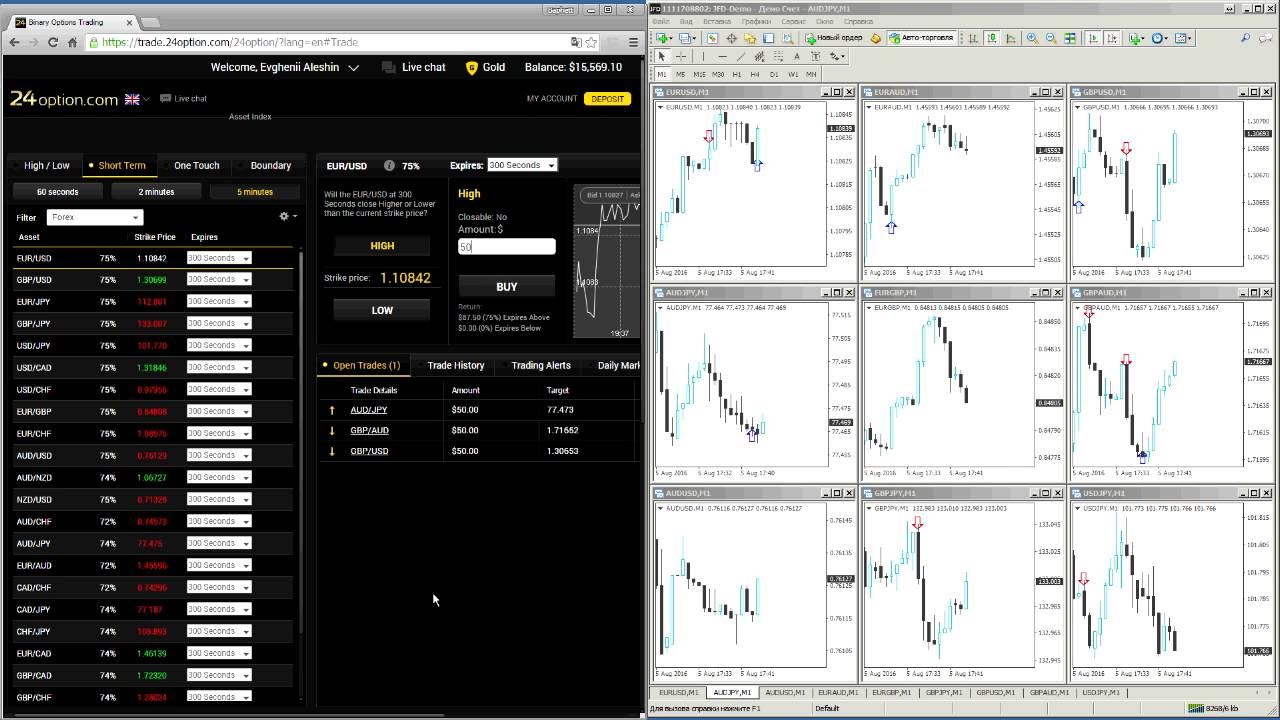 Индикатор для бинарных опционов point entry основы торговли на форекс книга