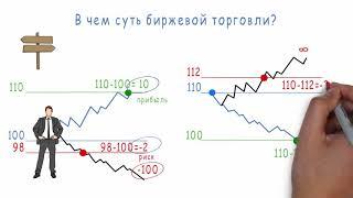 В чем суть биржевой торговли?