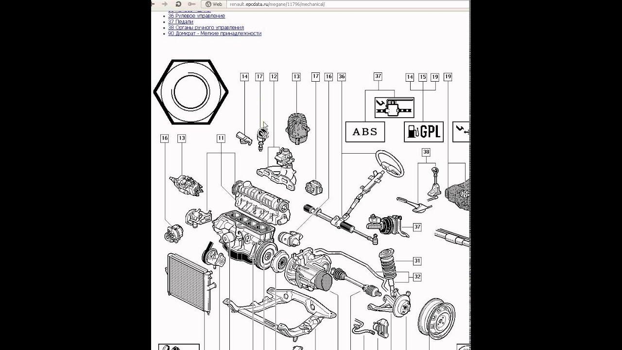 Ersatzteile Renault auf rusisch katalog czesci zamiennych