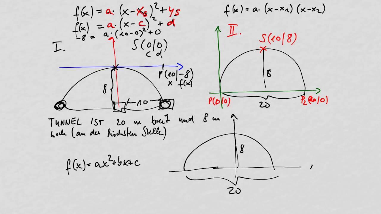 Quadratische Funktionsgleichungen aus Textaufgaben und vom Graphen ...