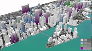Future Downtown Miami Skyline