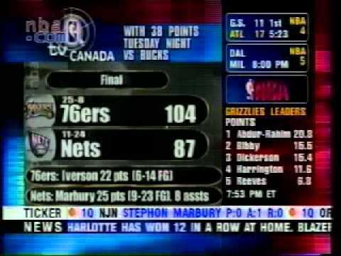 2001 - Launch Promo - Raptors NBA TV