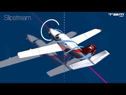 Principles of Flight - Part 2 : Propeller Tendencies