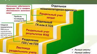 видео Планирование вспомогательных производств