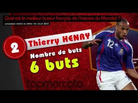 Benzema henry zidane le top 10 des meilleurs buteurs - Meilleur buteur coupe du monde 1994 ...