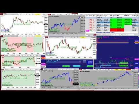 Automated Trading, Ninja Trader, E-mini S&P 500 Futures 01072020
