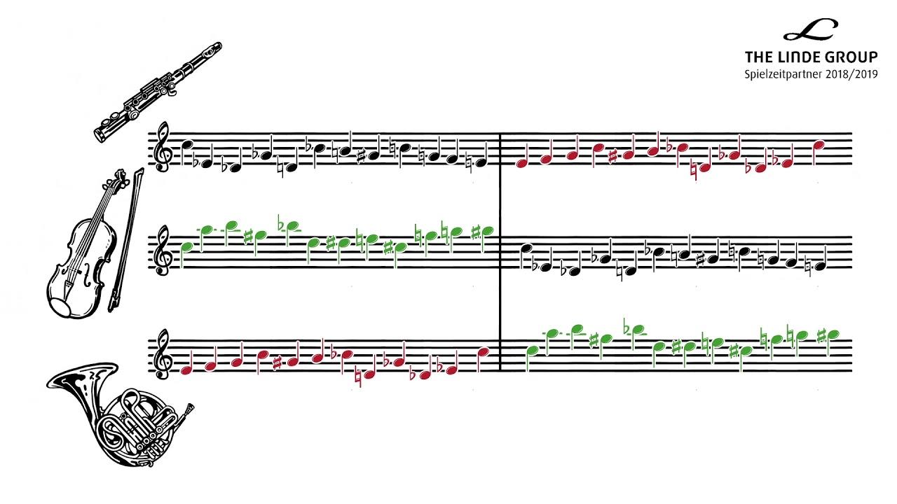 Musik umkehrung