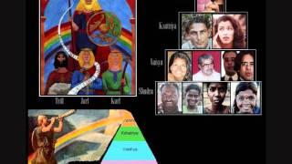 Indo-European castes - Rigstulan and Nordic Castes
