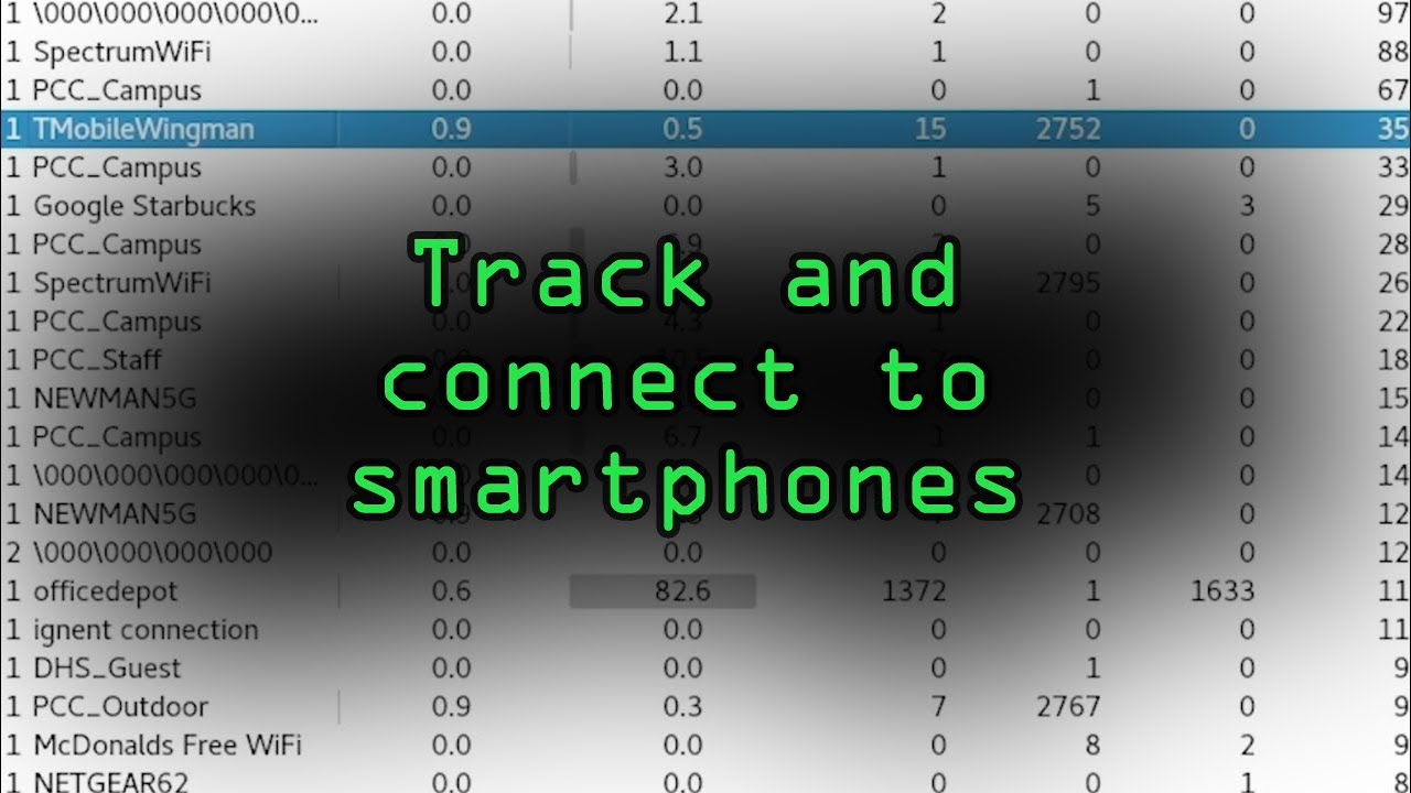 How to Use an ESP8266 Beacon Spammer to Track Smartphone Users