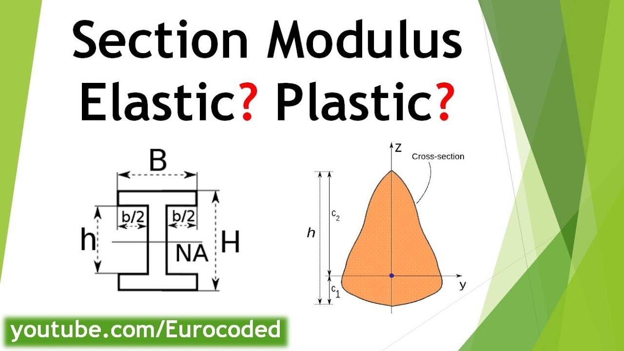 Section Modulus Definition Example Use And Units Youtube